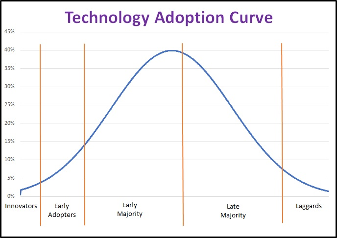 Altfi: Crossing the fintech chasm
